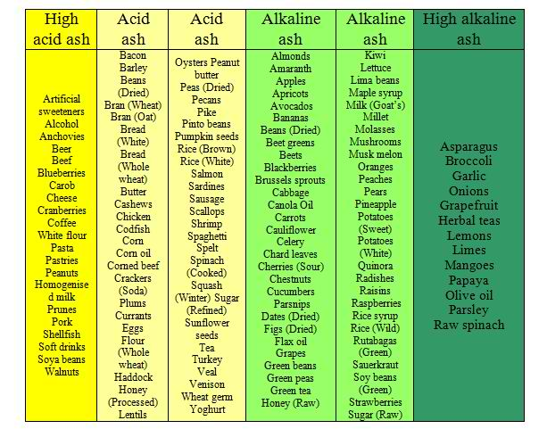 Free weight loss programs for men gluten free diet secrets acid acid alkaline chart pdflow carbohydrates foodweight loss percentage calculator pdf review forumfinder Images
