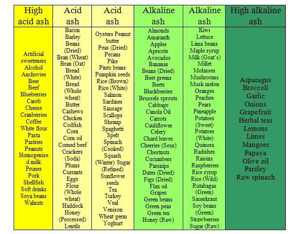 australian healthy food guide pdf